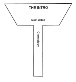 inverted pyramid for chronology - Cronological